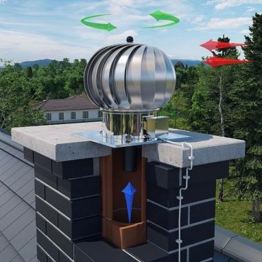 Турбодефлектор: особенности работы в российском климате
